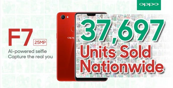 OPPO F7 breaks history with 37,697 units sold on its First Day Sale!